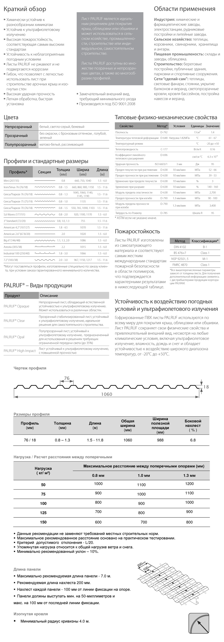 kharakteristiki-riflenogo-polikarbonata