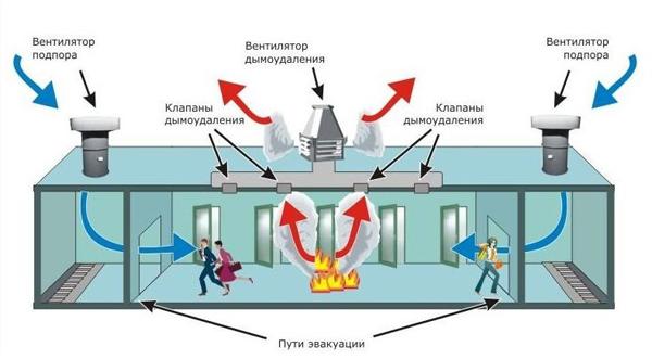 kupit-zenitnyy-svetovoy-fonar-iz-polikarbonata-v-kiyeve-2